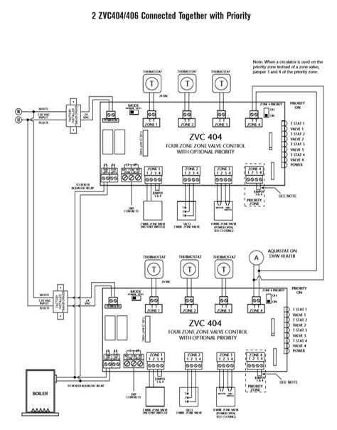 caleffi zone valve z111000 wiring diagram wiring diagram