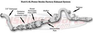 Diesel Exhaust System Diagram Catalytic Convertor Dpf Mbclub Uk Bringing Together