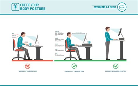 5 benefits of ergonomics in the workplace formaspace