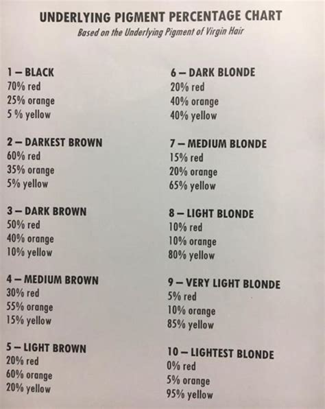 872 b 228 sta bilderna om colors gray p 229 pinterest silver hair color formulas matrix best 20 redken color