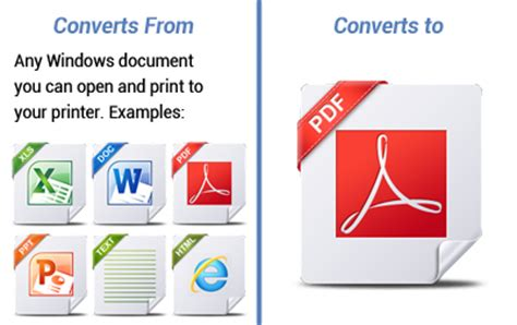 convert pdf to word large size create searchable pdf create multipage pdfs with pdf creator