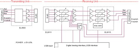 usb cat5 wiring diagram free wiring