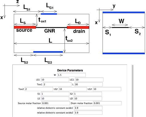 tutorial graphene wordpress tutorial 18 silicene nanoribbon nanotcad vides