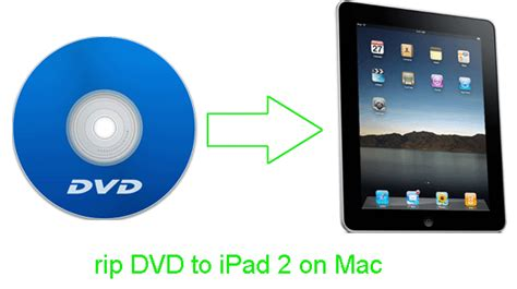 format dvd on macbook pro rip dvd to ipad 2 on mac with the optimal format and settings