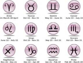 your horoscope for march 04th