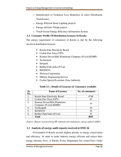 Mba In Infopark Kochi by Mba Project Energy Management In Commercial Buildings Of
