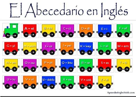 imagenes del alfabeto ingles abecedario en ingl 201 s pronunciaci 243 n desc 225 rgalo ya