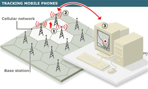 Cell Phone Tracker With Imei Number Tracking Location By Mobile Number