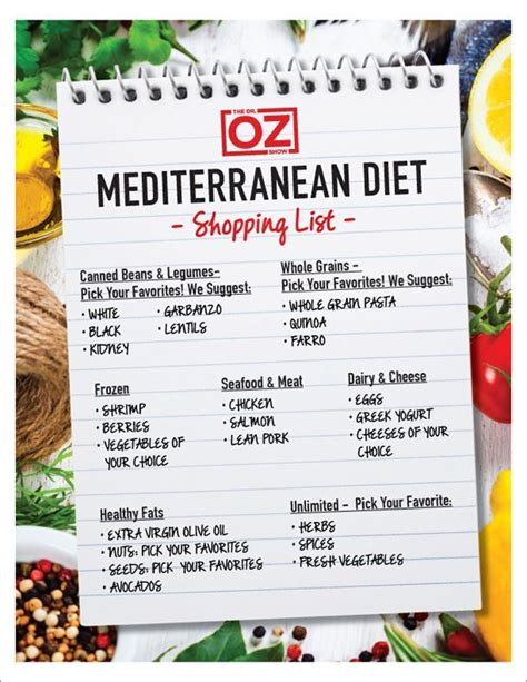 Printable Mediterranean Diet Recipes | aha and mediterranean diet countryposts