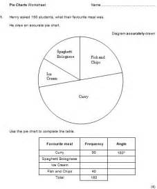 how to interperate and draw pie charts revision notes in