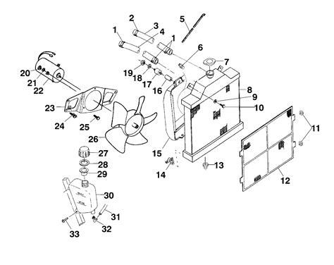 polaris sportsman 800 efi wiring diagram get free image