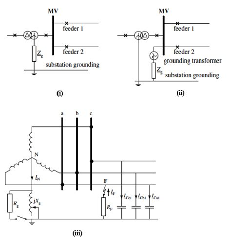transformer neutral impedance methods of mv network grounding i with delta wye step grounding