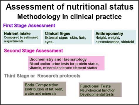 template of nutritional status figure 3