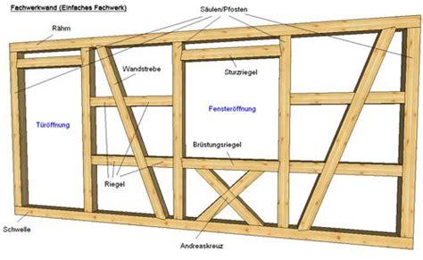 Neues Dach Für Gartenhaus 1436 by Fachwerk Zoeken Stadtbilder Einer Ausstellung