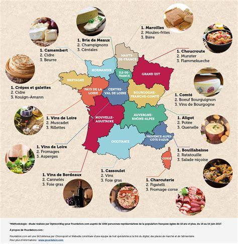 cuisine par region les meilleurs spots o 249 d 233 guster des sp 233 cialit 233 s r 233 gionales