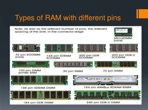 what are the different types of ram memory and memory modules by zuko khephu