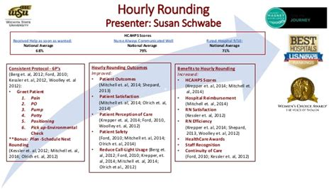 hospital rounding template susan schwabe hourly rounding 2014