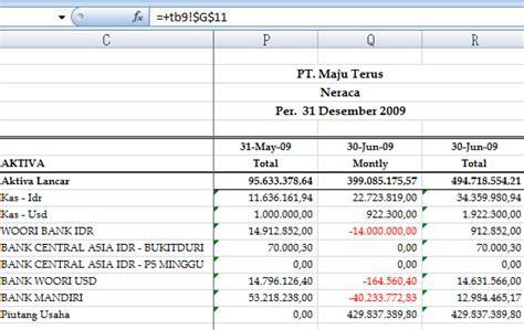 format buku besar akuntansi excel download program software aplikasi akuntansi excel