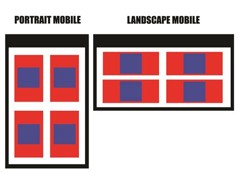 page layout css landscape html how to make design css for ui mobile layout in