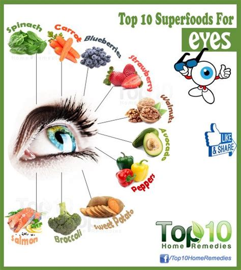 cuisine you etes top 10 superfoods for top 10 home remedies