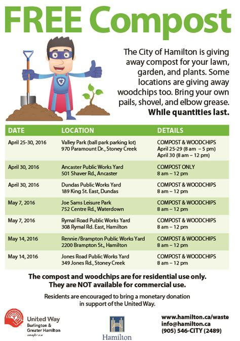Compost Giveaway 2016 - city of hamilton free compost pick up