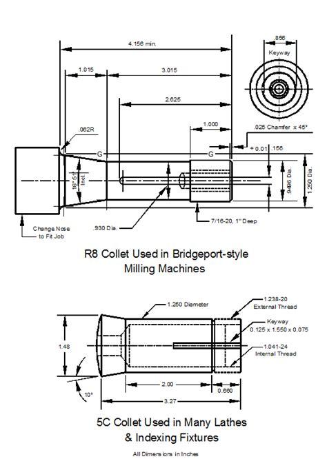 woodruff key size chart   Tulum.smsender.co