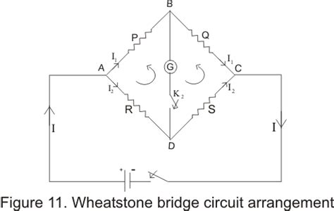 wheatstone bridge unknown resistor physics 12th emf and electric measurement