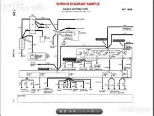 kawasaki f7 wiring diagram ignition get free image about