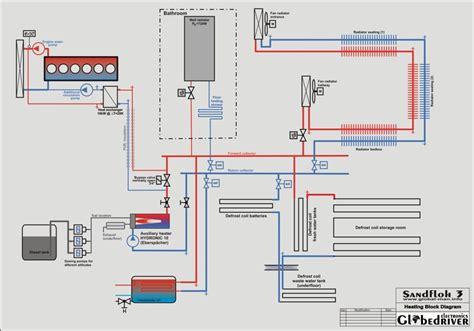 truck webasto coolant heater wiring diagrams repair