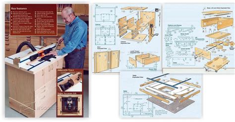 ultimate plans com ultimate router table plans woodarchivist