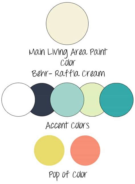 Dining Room Paint Colors Color Scheming A Design Story