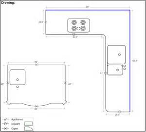 countertop layout classic work triangle moraware
