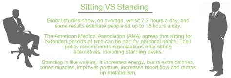 Health Benefits Of A Stand Up Desk Health Benefits Standing Desk