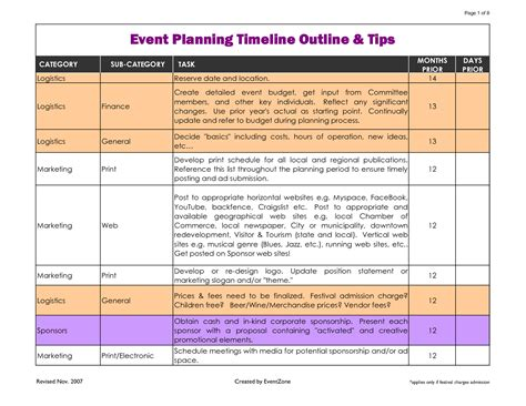 sle timeline template wedding planner timeline template 28 images event