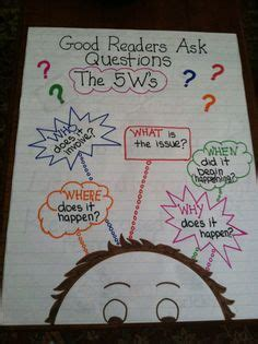 1000 Images About Reading Questions On Pinterest