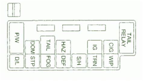 chevrolet fuse box diagram: fuse box chevrolet tracker