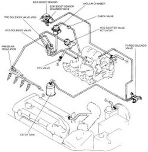 small engine repair training 1993 mazda 626 engine control repair guides vacuum diagrams vacuum diagrams autozone com