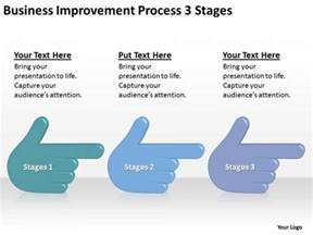 business process improvement plan template process improvement powerpoint templates