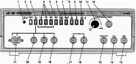Pattern Generator Adalah | pattern generator