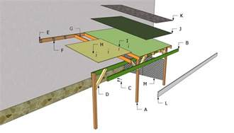 Building An Attached Carport by Woodwork Plans Building An Attached Carport Pdf Plans