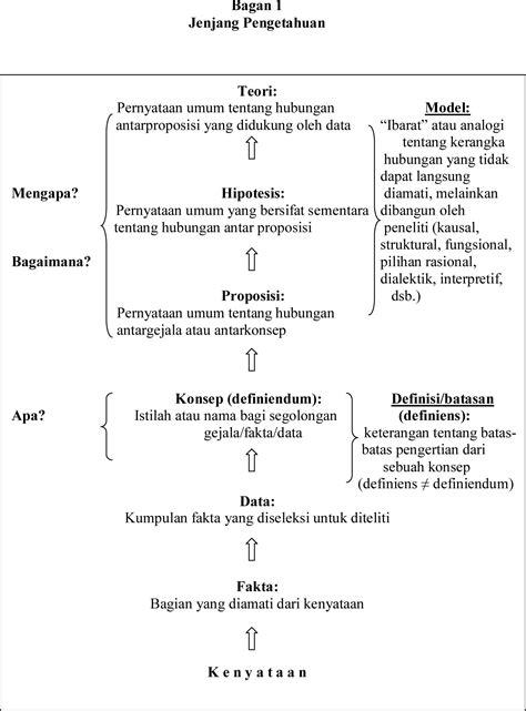 format proposal tesis upsi contoh essay kesehatan contoh box