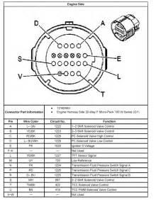 4l60e range selector wiring park or neutral position pnp switch c2 4l60e wiring diagram 4l60e