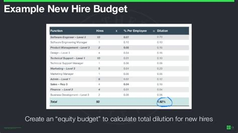 Gs 13 Going For Mba by The Wealthfront Equity Plan Stanford Graduate School Of