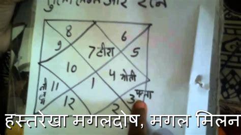 emma stone kundli libra lagna ke laki gems by muktajyotishs youtube