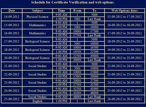 printable pa schedule ue 2012 counselling bed counselling 2012 ap