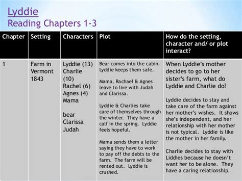 agnes things will get better reaction lyddie lesson three unit 1