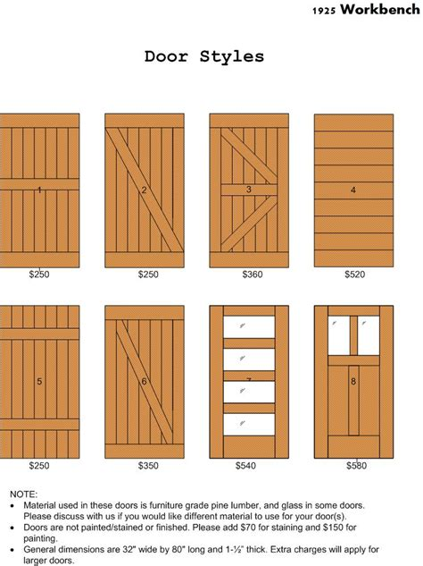 How To Make Barn Doors Stunning Make A Barn Door Captivating Make A Barn Door Plus Re Is Door Trim At In Diy Barn
