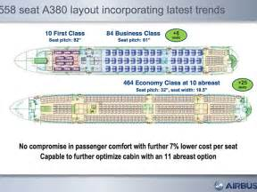 emirates to upgrade airbus a380 economy but rules out 11 l a380 d air france desservira montr 233 al voyages bergeron