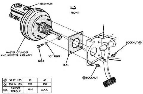 Brake System Sizing Repair Guides Hydraulic Braking System Power Booster