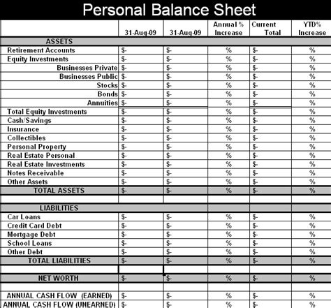 financial balance sheet template creating a tax aware personal balance sheet saverocity